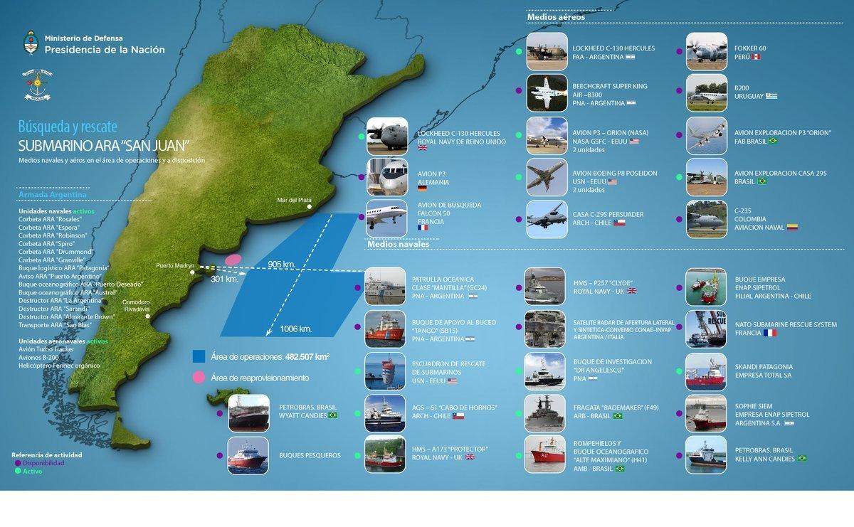 La Marina estadounidense detectó una señal a 300 km de Puerto Madryn