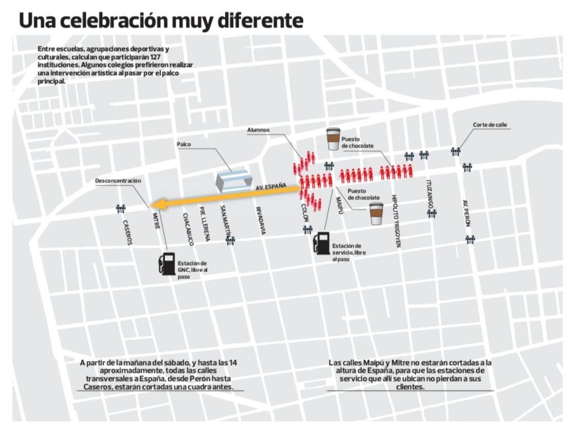 Schiaretti encabeza el desfile cívico-militar por el 25 de Mayo